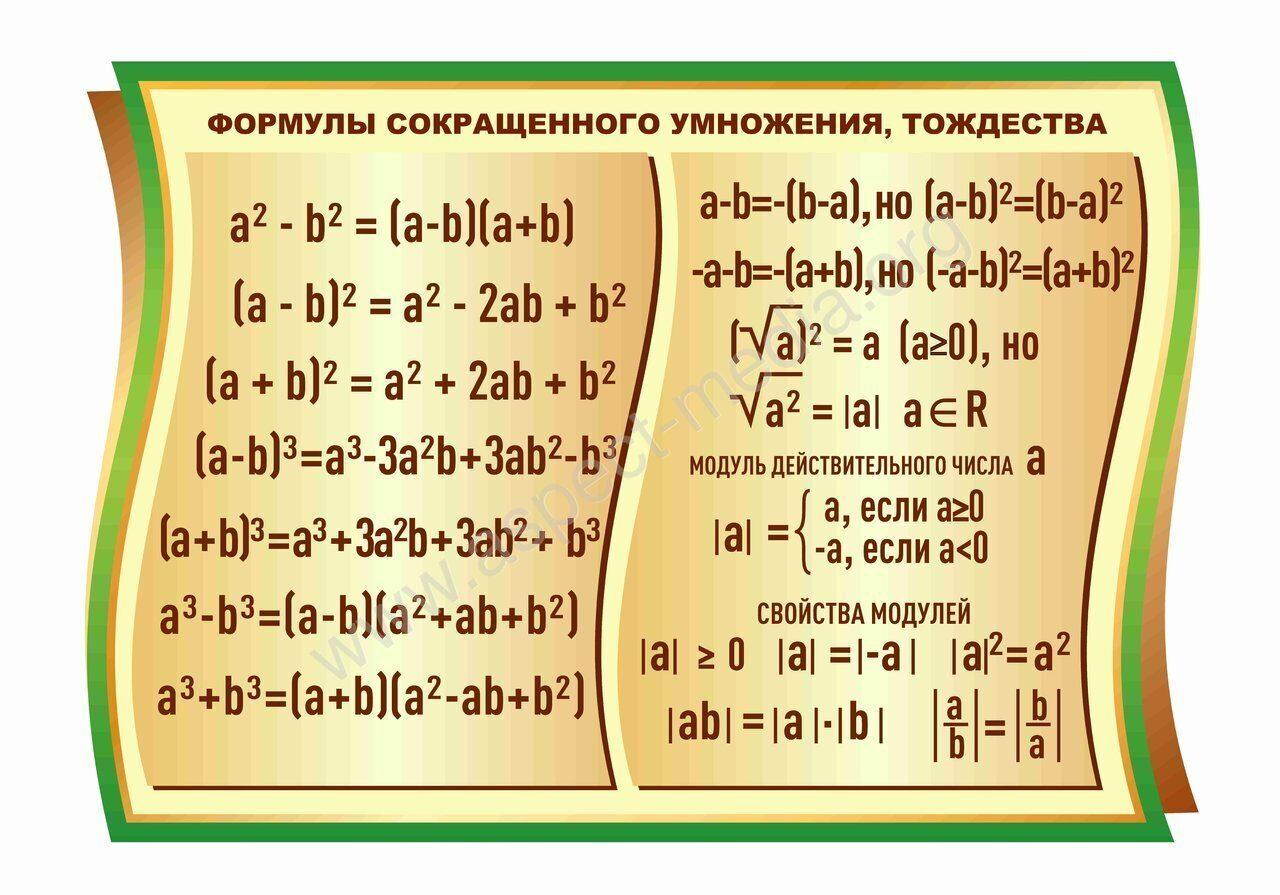 материалы для кабинета математики в картинках сверху