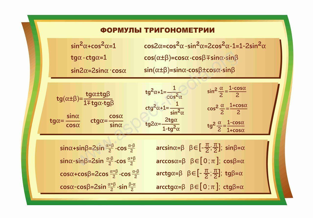 Материалы для кабинета математики в картинках