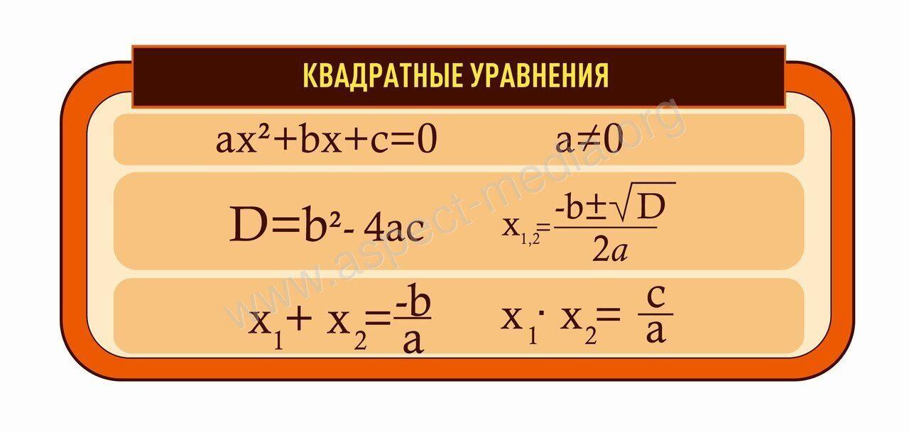 картинки для стенда в кабинет математики код посылки для