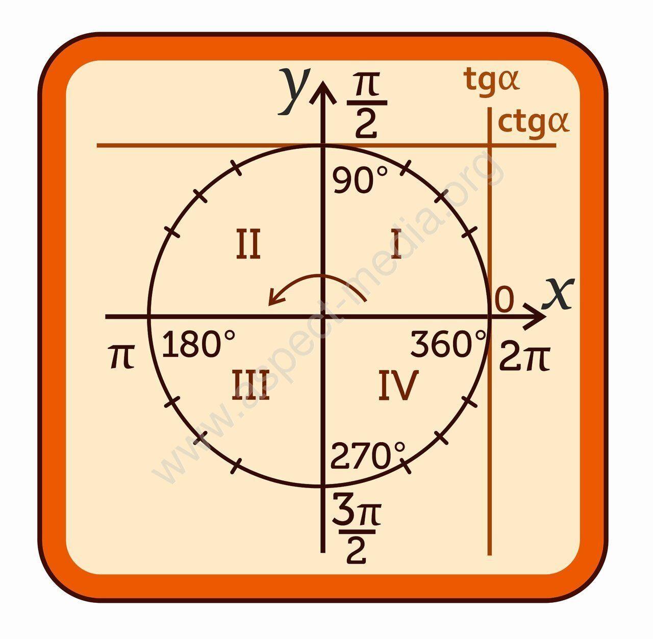 картинки для стенда в кабинет математики маникюр